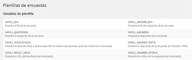 Personalizar el contenido de la plantilla de encuesta en WordPress con plugin WP-Polls