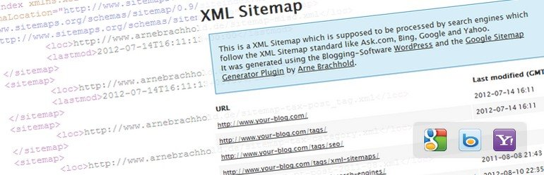 10 Best WordPress Plugins for Startups