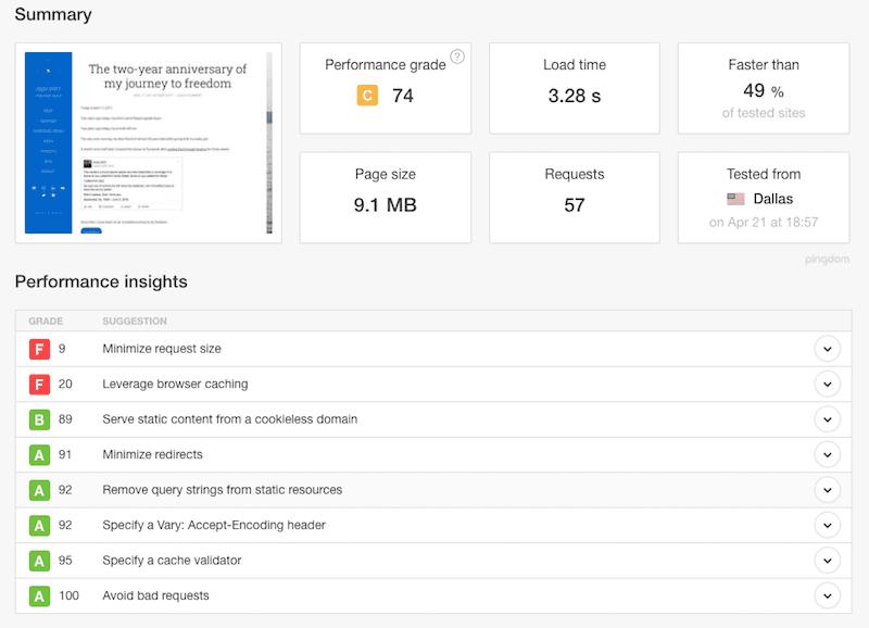 Screenshot of the Pingdom speed test website