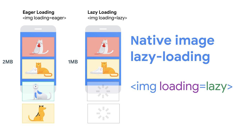 Lazy-image