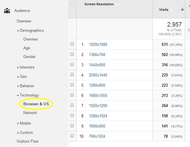 google-analytics-screen-resolution