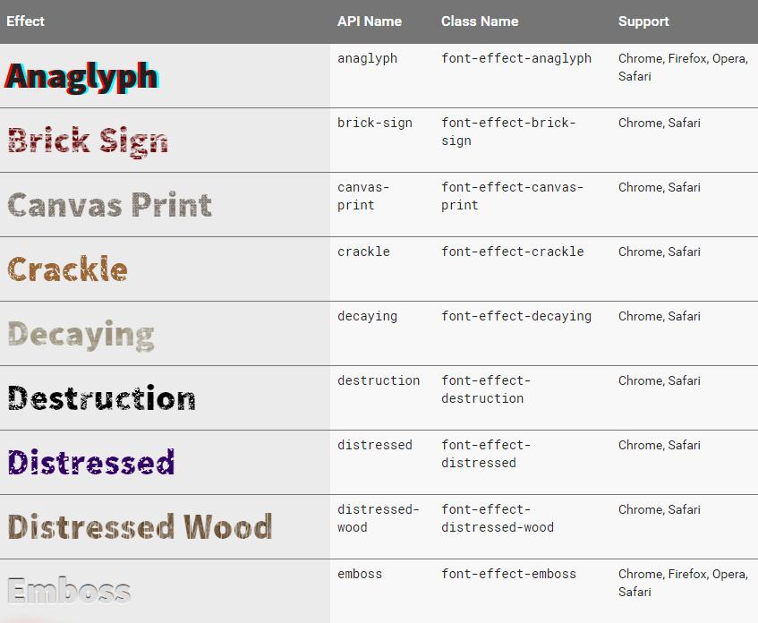 google-fonts-effects
