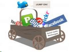 Integrate WordPress, Twitter and Facebook
