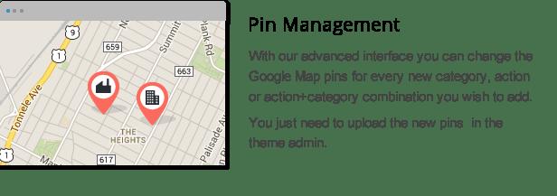 wpresidence pin management