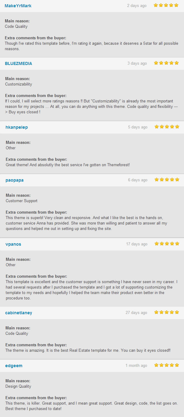 wpresidence clients feedback and testimonials