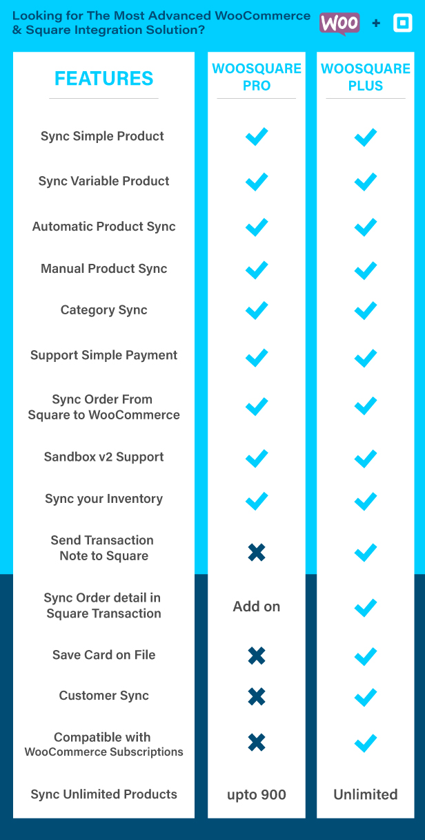 WooSquare Pro - Square For WooCommerce - 4