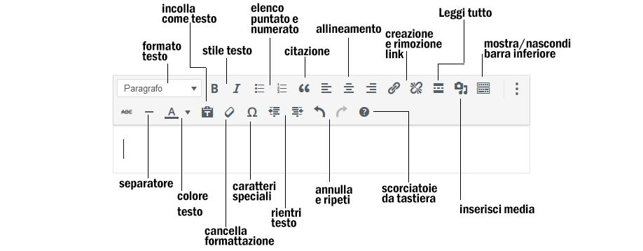 barra strumenti blocco Editor classico di WordPress