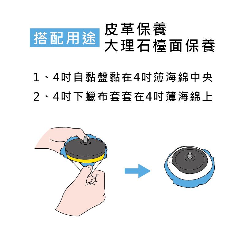 4吋下蠟布套_使用方式_皮革與大理石檯面保養