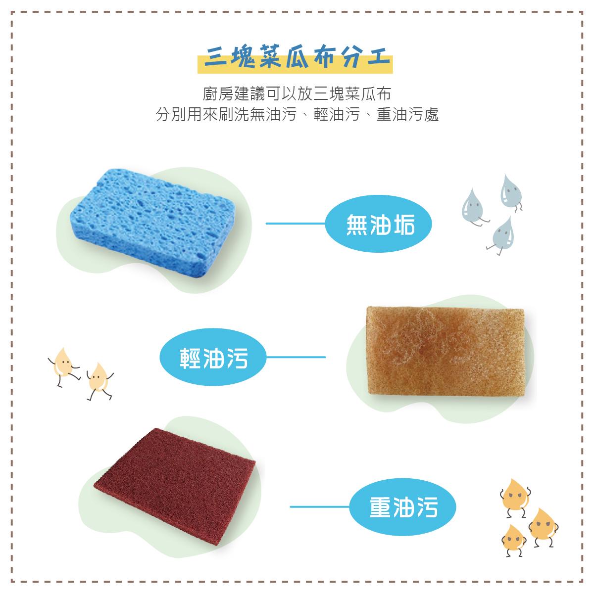 菜瓜布的使用與存放方式