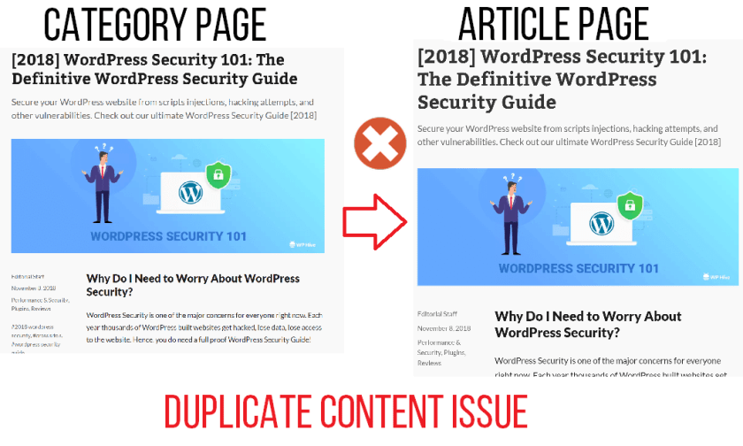 Fix Duplicate Content Issue WordPress
