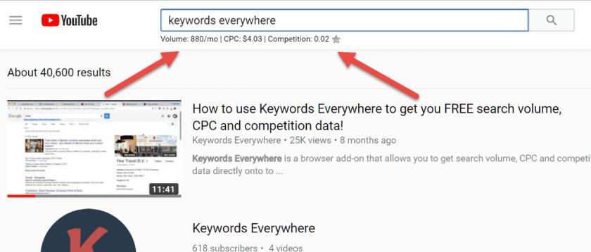 keywords everywhere wordpress plugin seo