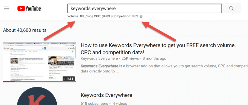 keywords everywhere chrome