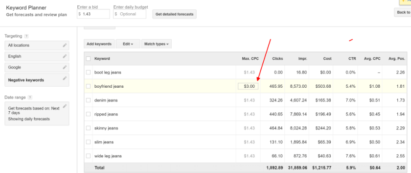 keyword-planner-keyword-bid