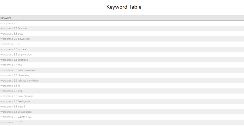 Keyword Tables
