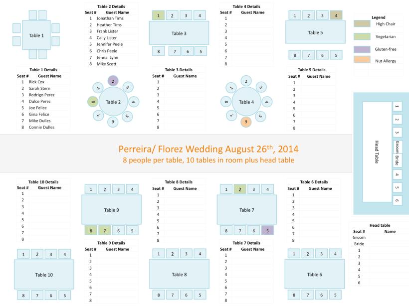 Things To Plan For Wedding Reception   deweddingjpg.com