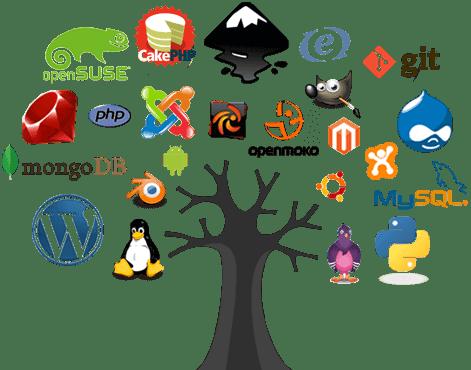 Open Source bedrijven