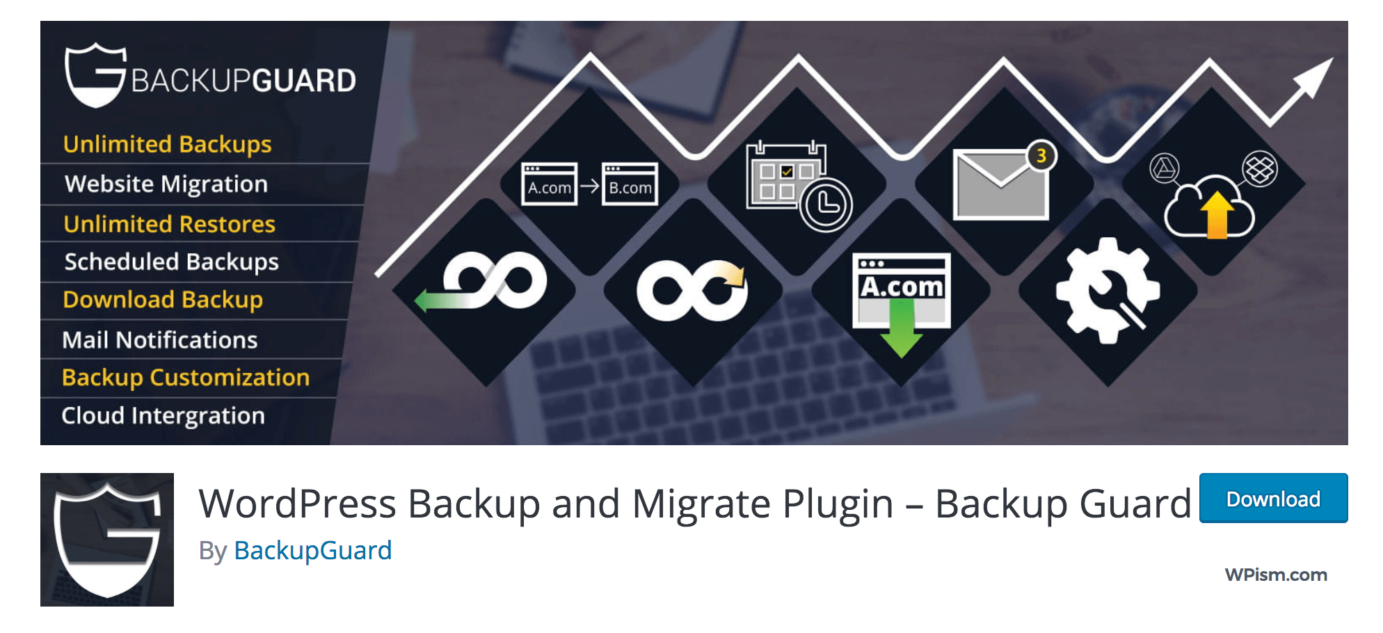 BackupGuard WordPress Plugin download Migration