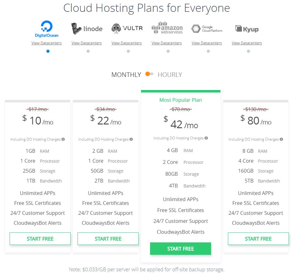 Cloudways Pricing Services WPism