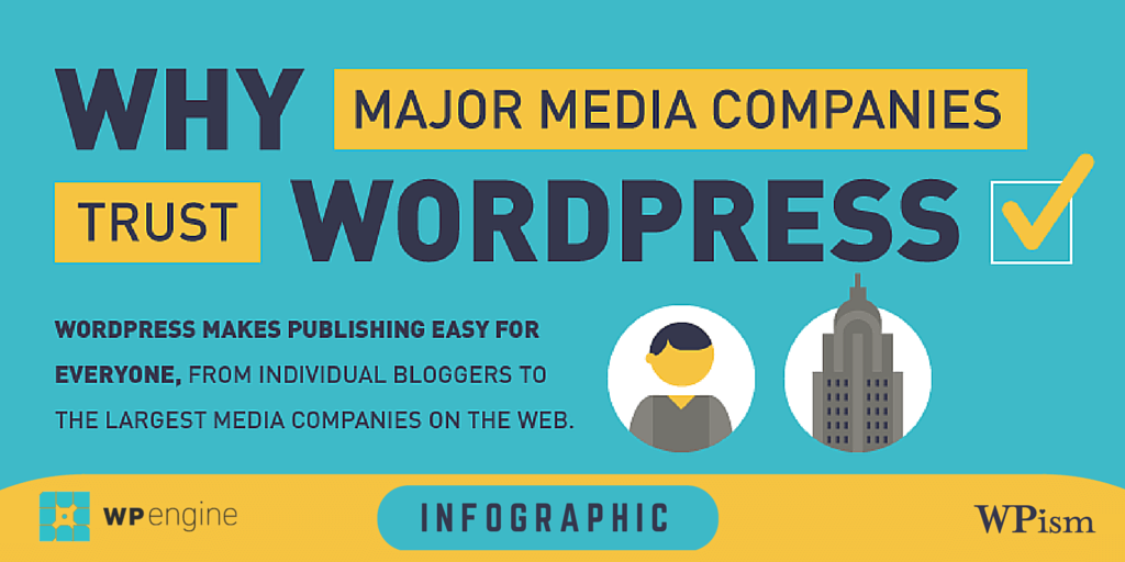 Why WordPress has become the Darling of Media Industry?
