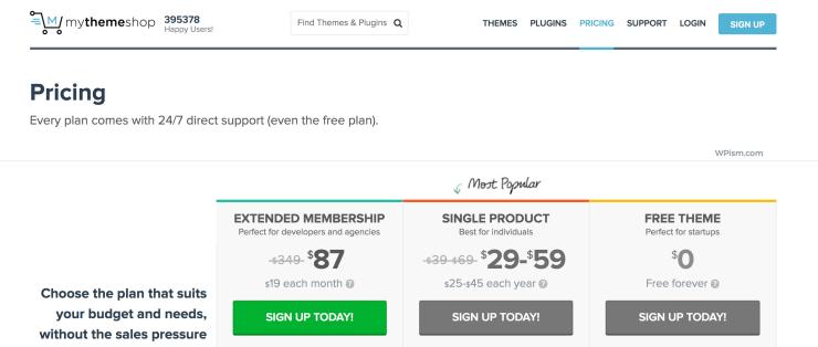 Mythemeshop Pricing discount coupon