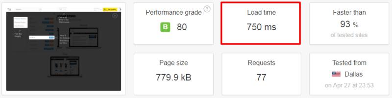 Schema WordPress Theme Speed