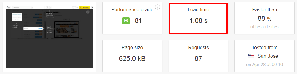 SocialyViral WordPress Theme Speed