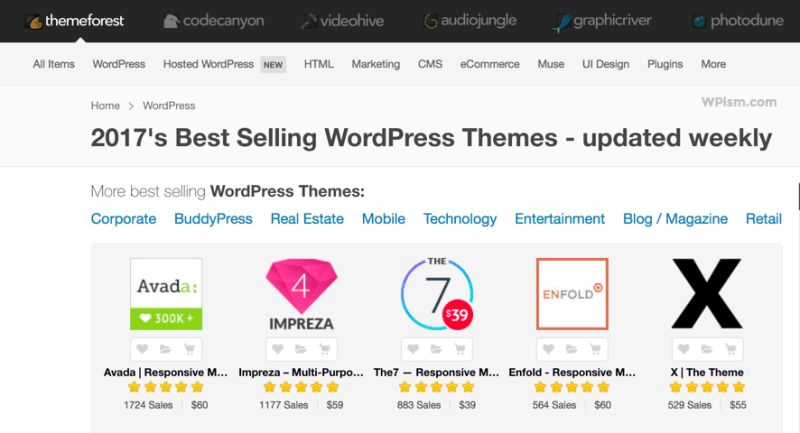 Themeforest Popular WordPress Themes section