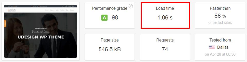 UDesign WordPress Theme Speed