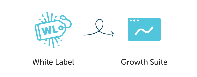 White label feature offering Flywheel Growth Suite