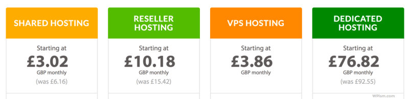a2 Hosting plans pricing