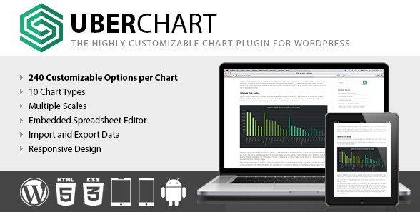 UberChart - WordPress Chart Plugin