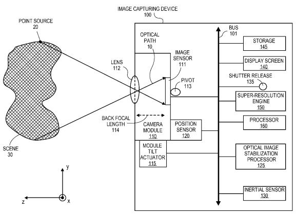ois-patent-super-resolution