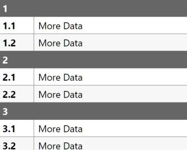 Mobile-friendly Responsive Data Table Plugin For Wordpress