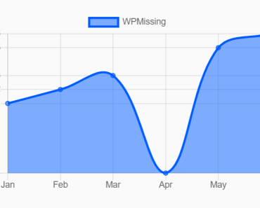 Smooth Animated Area Chart For Wordpress