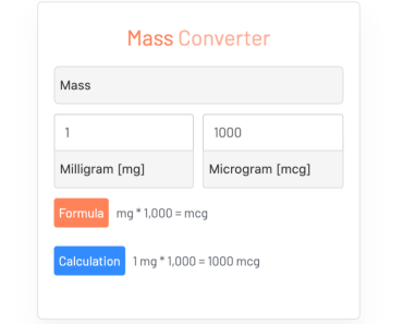All-in-one Unit Converter For Wordpress