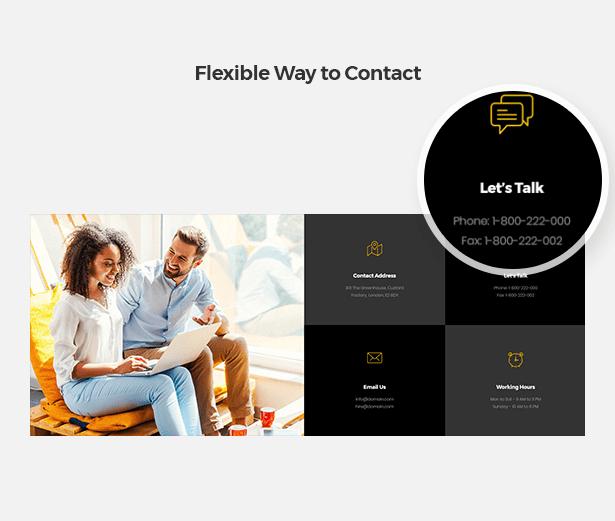 Flexible Way Contact in Corpec Corporate WordPress Theme