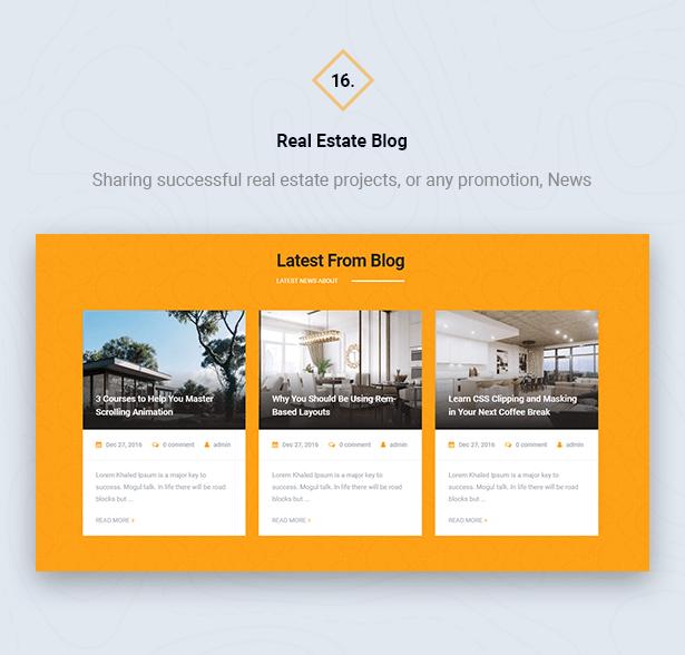 Real Estate Blog in HouseSang Single Property WordPress Theme