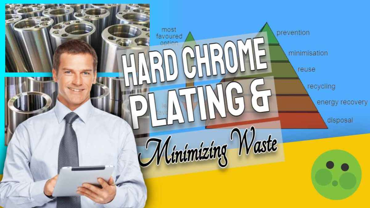 "Featured image text: ""Hard Chrome Plating""."
