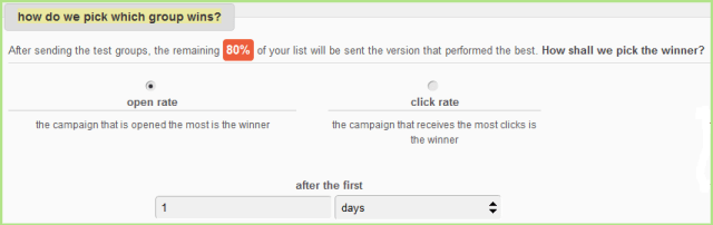 Group Winner - Open rate