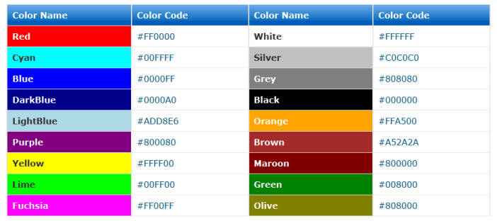HTML color code Color Chart