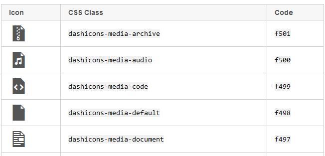 New Dashicons In WordPress 3.9