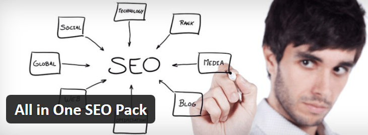 All In One SEO Plugin Header Image
