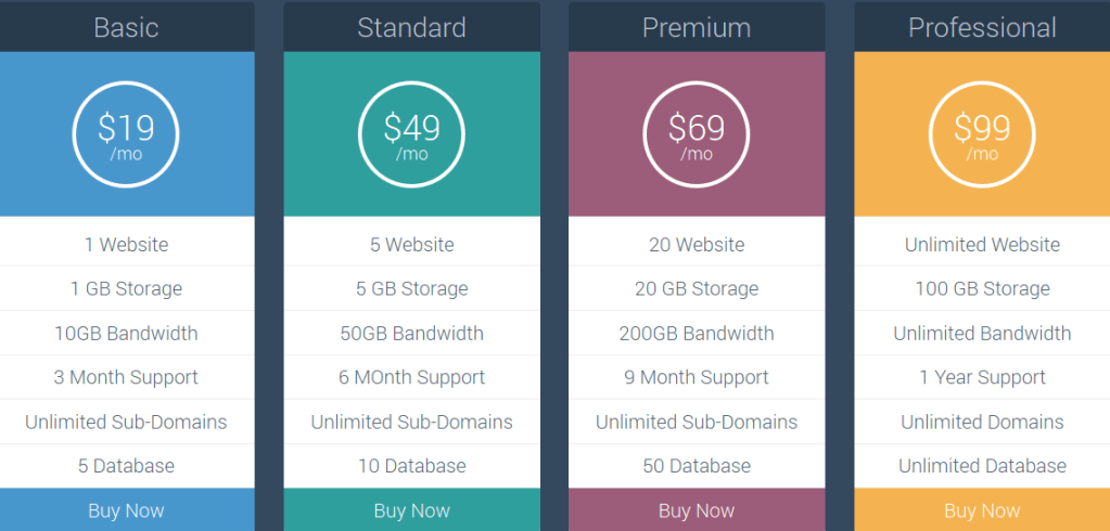 Easy Pricing Table Plugin Creates Beautiful, Responsive Pricing Tables for WordPress
