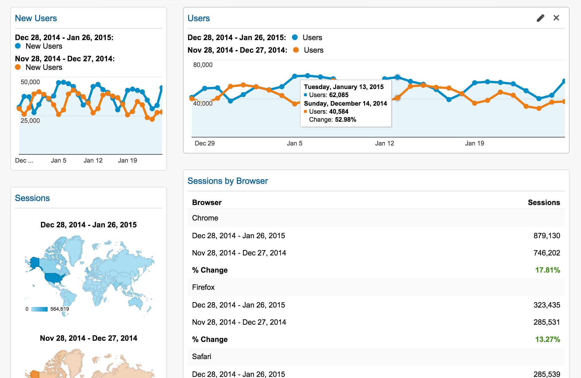 Migração da Base de Dados MySQL do WordPress # De http