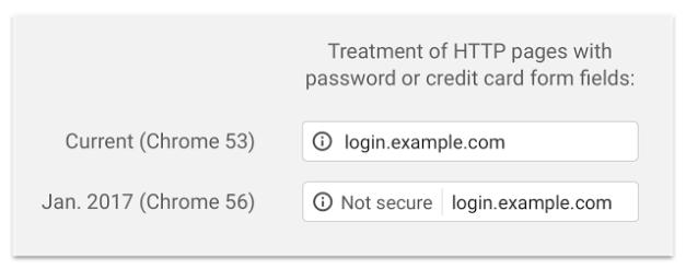 chrome-http-warning