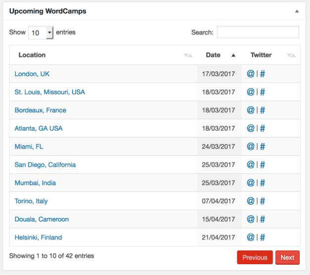 Upcoming WordCamps Widget