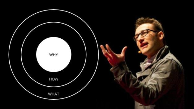 simon-sinek-start-with-why-golden-circle Why Gutenberg and Why Now? design tips