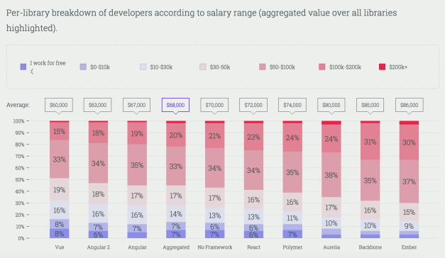 Screen-Shot-2018-09-07-at-12.53.47-PM The State of JavaScript 2018 Survey is Now Open design tips