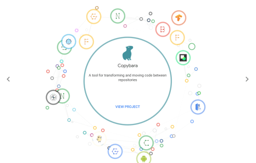 Screen-Shot-2019-01-10-at-12.42.57-PM Google Launches Opensource.dev as an Introduction to Open Source design tips