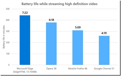 Edge-Battery-Life[1]